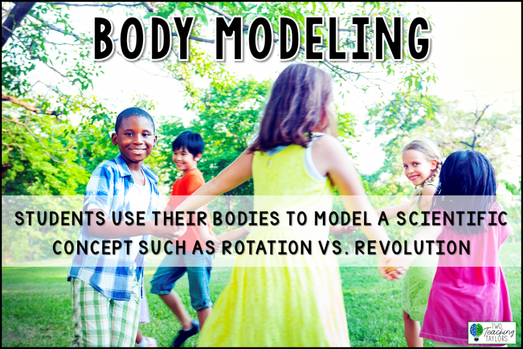 Body modeling is a learning strategy where students use their bodies to model a scientific concept like rotation versus revolution.