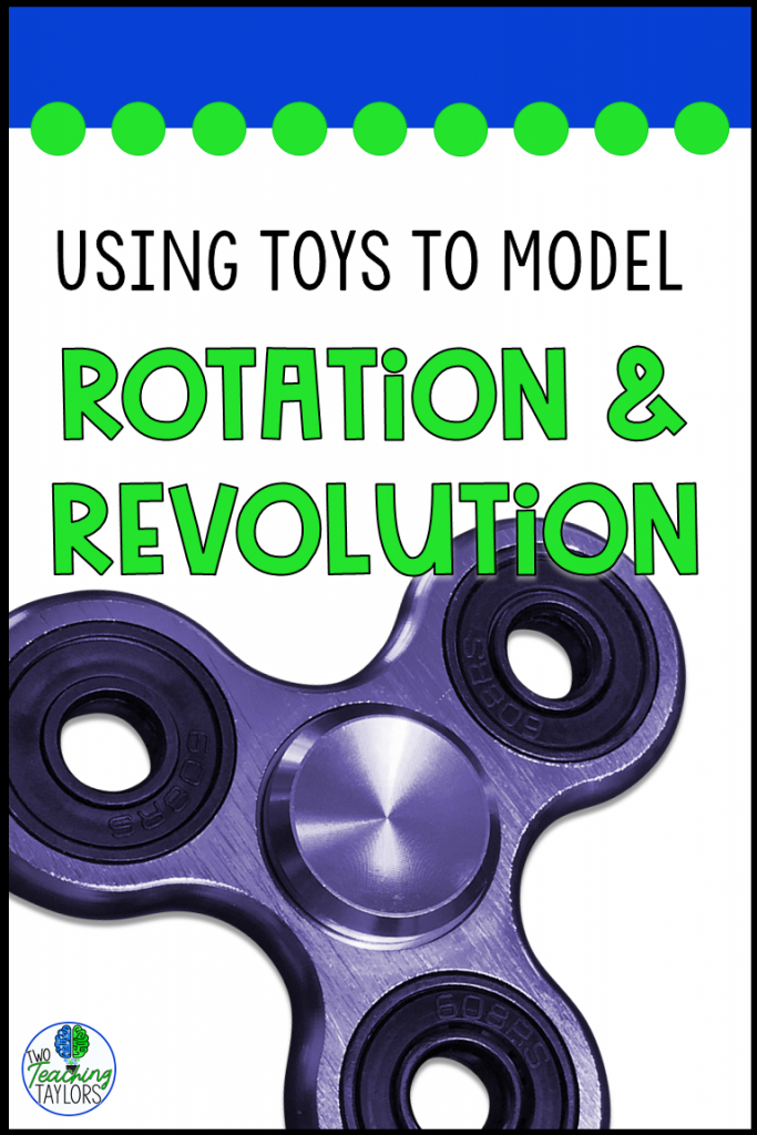 Using toys to model rotation